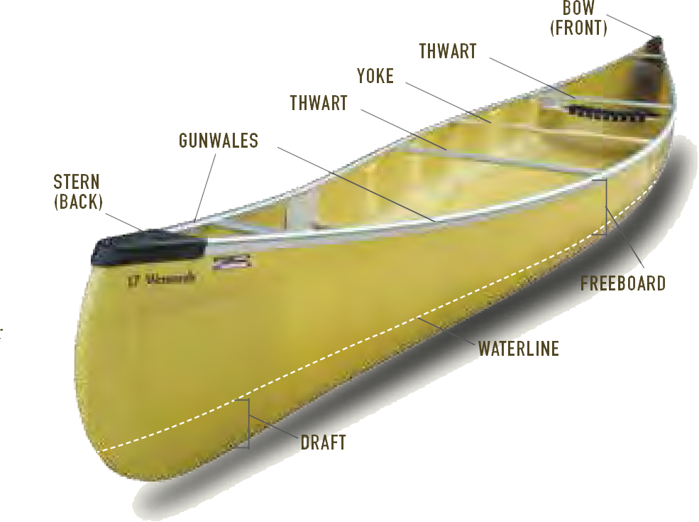 Wenonah Canoe manufactures canoes and paddling accessories ...